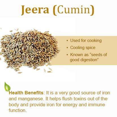 Culinary Tips Jeera (Cumin)
